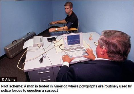 polygraph testing sex offenders uk register in Virginia