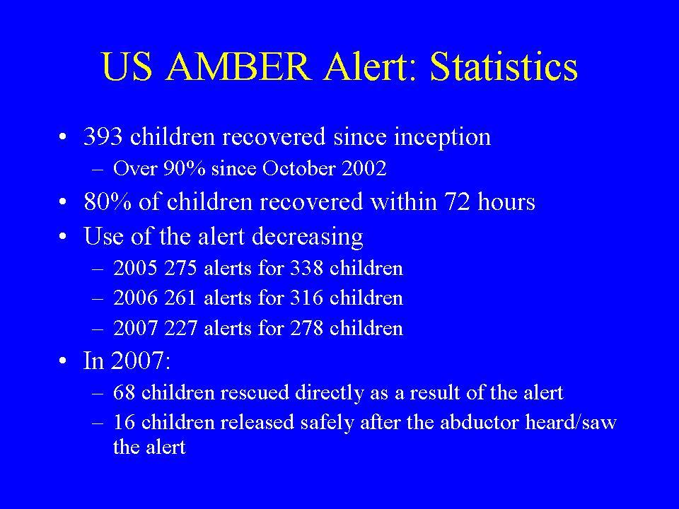 Image Result For Amber Alert